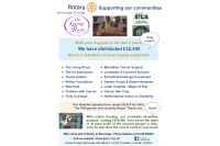 Rotary Club of Stevenage Grange Charitable Trust